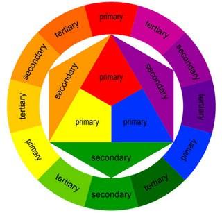 tips memilih warna gorden untuk kamar anak anak